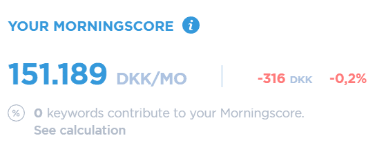 Your morningscore
