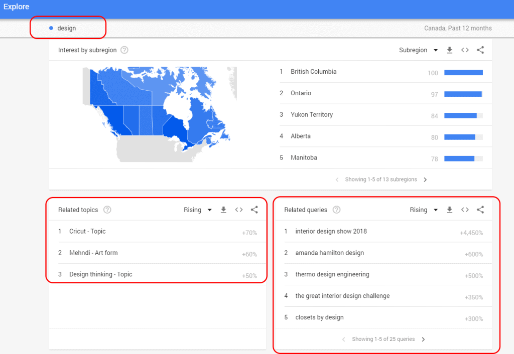 doing keyword research with google trends