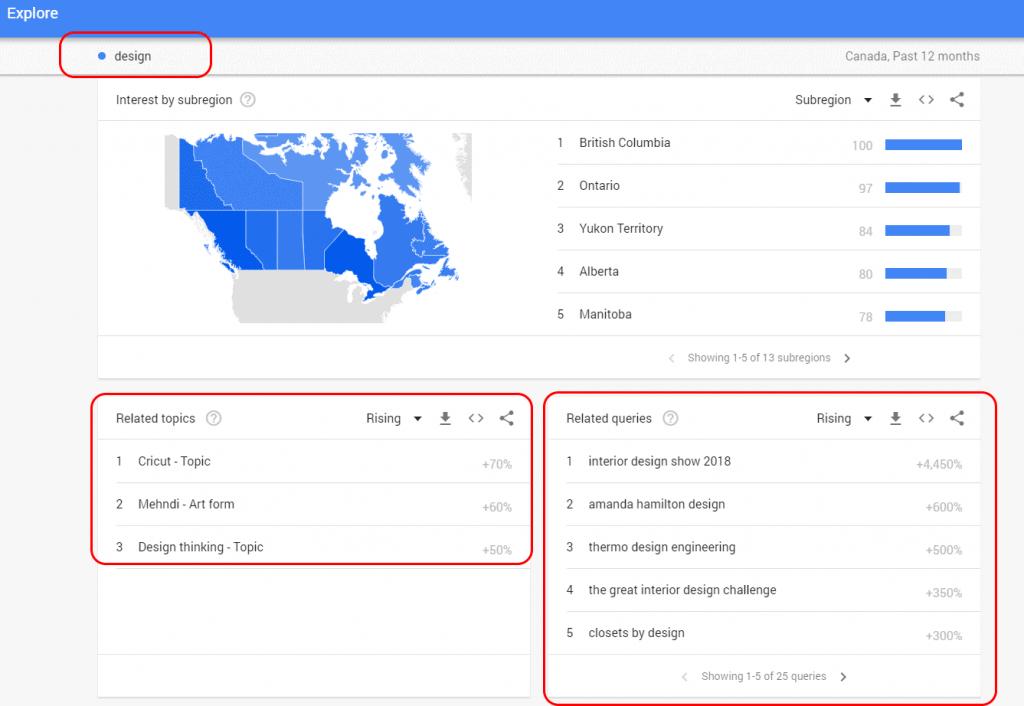 Opdagelse af søgeord med Google Trends