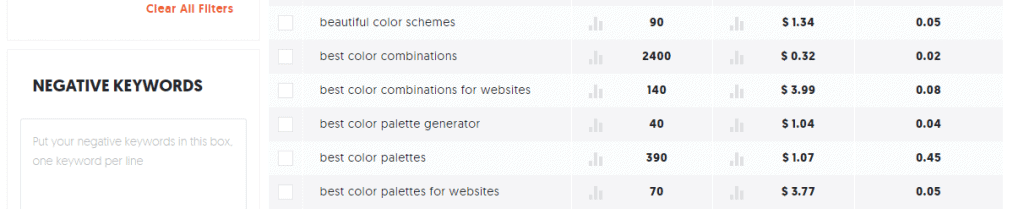 ubersuggest long tails example with variations before the keywords