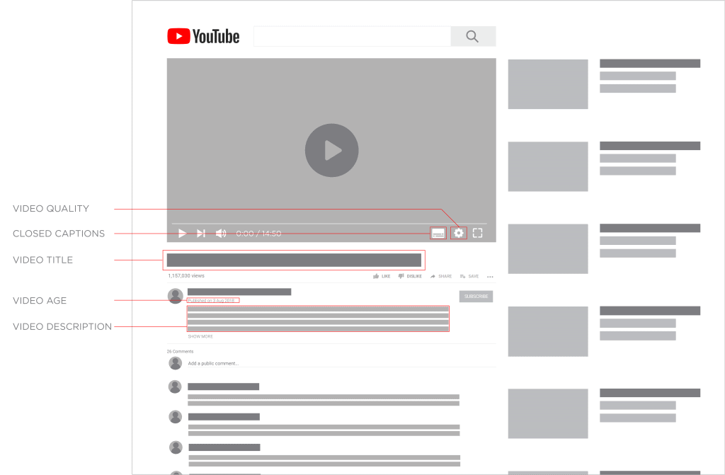 How to rank on YouTube by using YouTube SEO ranking factors triggered by video content