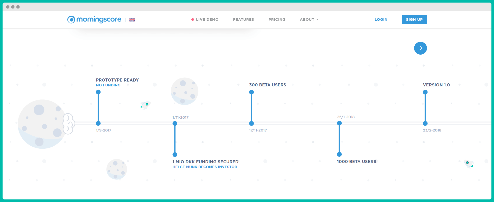A company timeline from Morningscore's About page