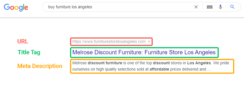 what are title tags and how do they help seo